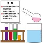 冬休みの自由研究!高学年向けのおすすめテーマ特集!